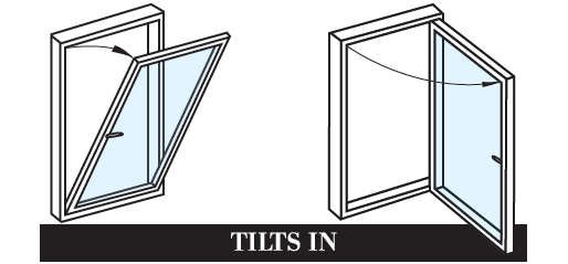 Window Type, Tilt In