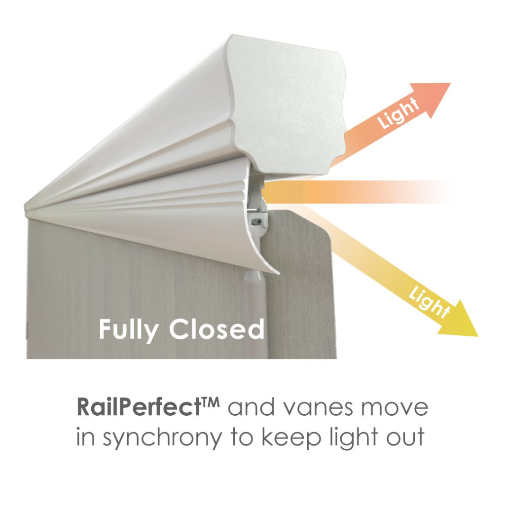RailPerfect fully closes, allowing Veneta vertical blinds to stop more light.