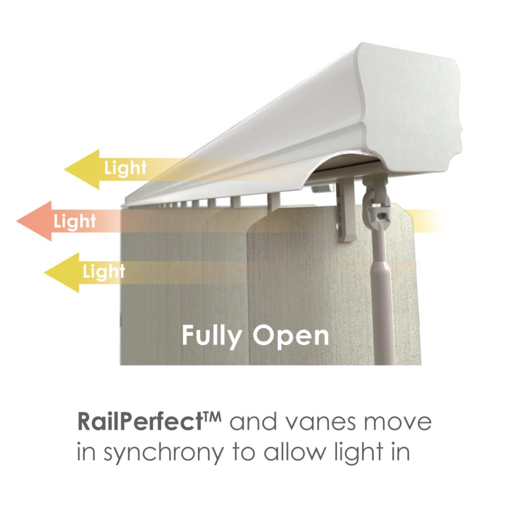 When RailPerfect is fully open, the vertical blinds allow more light in.